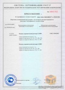 prilozhenie_1_k_sertifikatu_sootvetstviya_na_kamen_keramicheskij_21nf