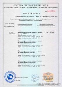 prilozhenie_1_k_sertifikatu_sootvetstviya_na_kirpich_14nf