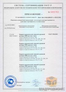 prilozhenie_1_k_sertifikatu_sootvetstviya_na_kirpich_odinarnyj